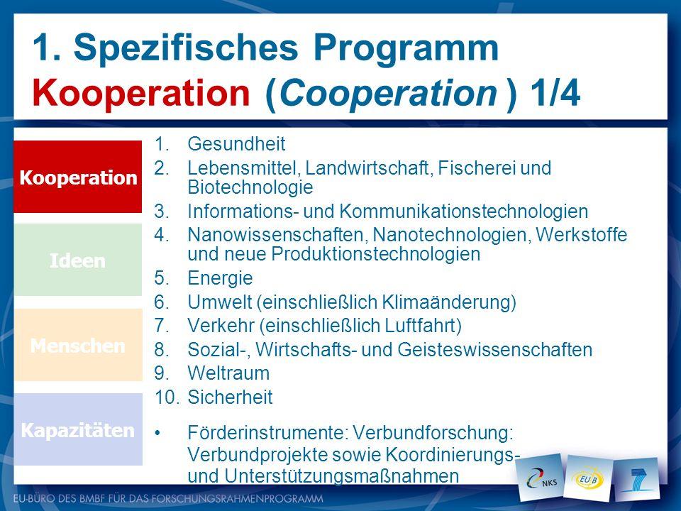 1. Spezifisches Programm Kooperation (Cooperation ) 1/4