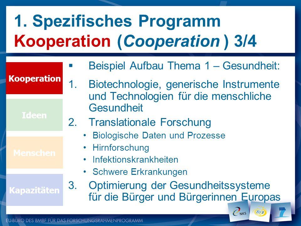 1. Spezifisches Programm Kooperation (Cooperation ) 3/4