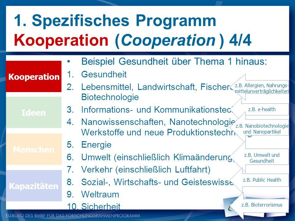 1. Spezifisches Programm Kooperation (Cooperation ) 4/4