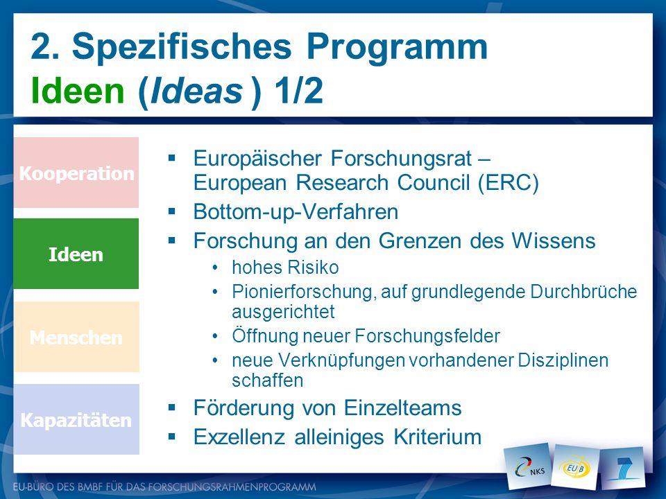 2. Spezifisches Programm Ideen (Ideas ) 1/2