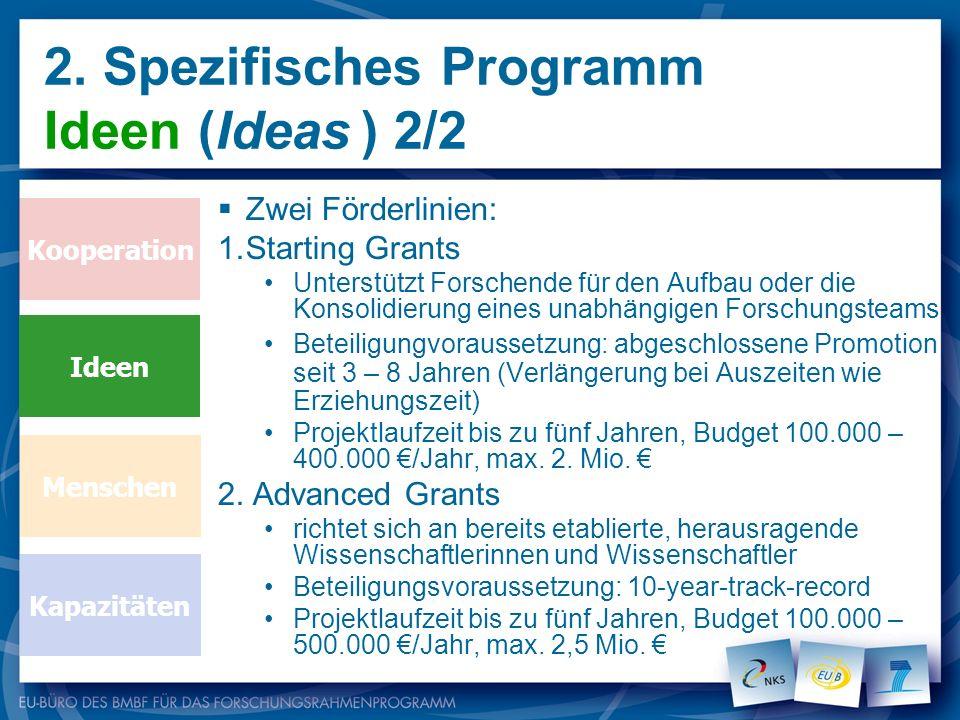 2. Spezifisches Programm Ideen (Ideas ) 2/2