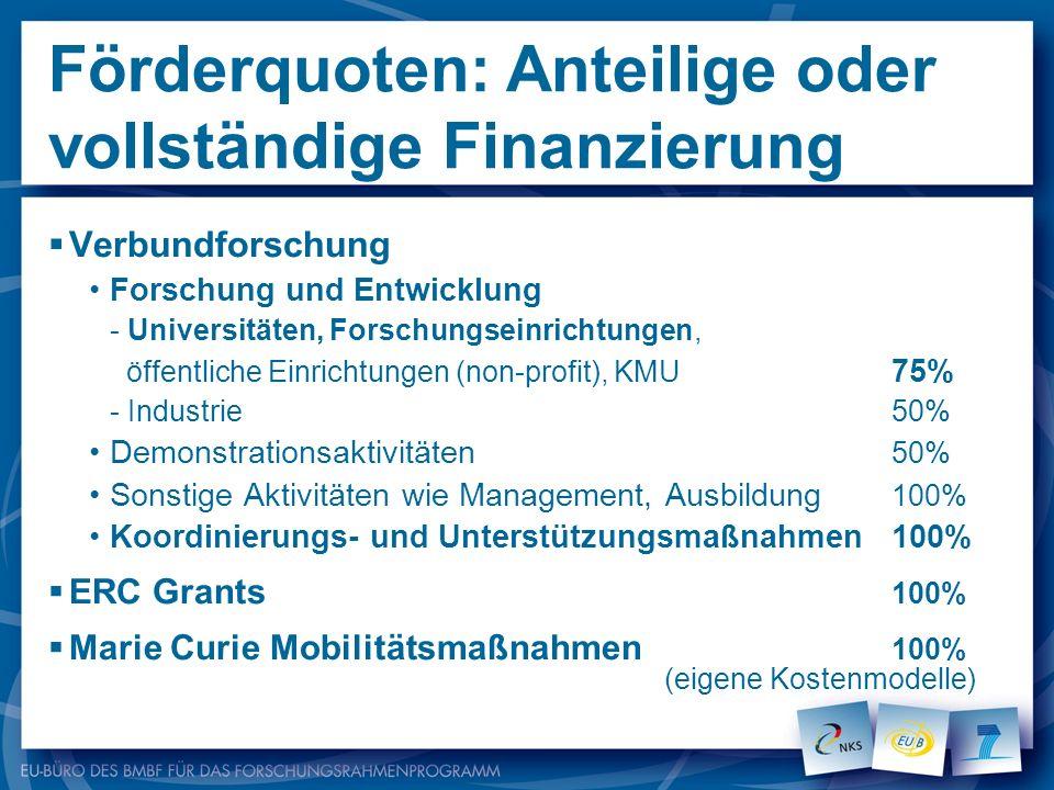 Förderquoten: Anteilige oder vollständige Finanzierung