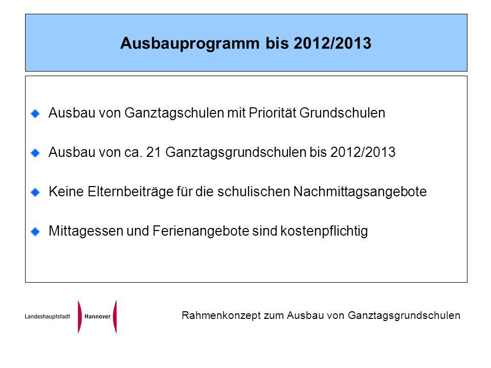 Ausbauprogramm bis 2012/2013 Ausbau von Ganztagschulen mit Priorität Grundschulen. Ausbau von ca. 21 Ganztagsgrundschulen bis 2012/2013.