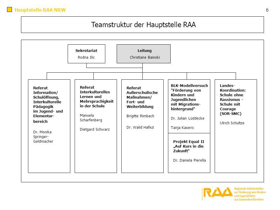 Teamstruktur der Hauptstelle RAA