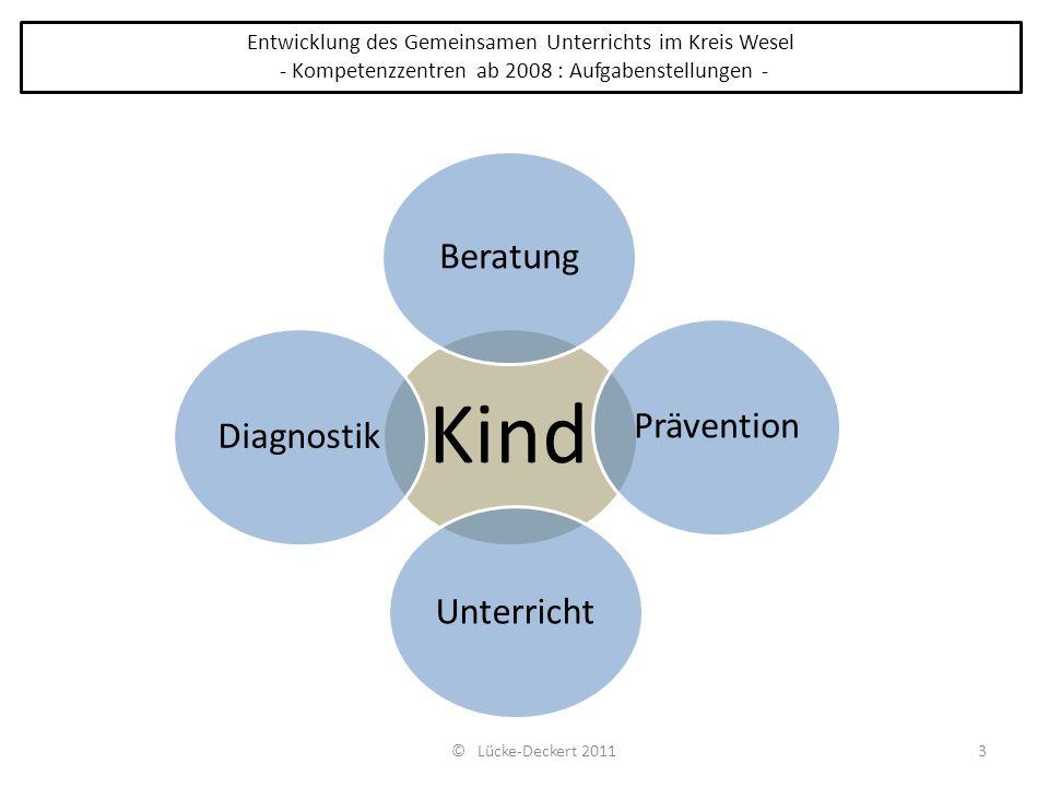 Entwicklung des Gemeinsamen Unterrichts im Kreis Wesel
