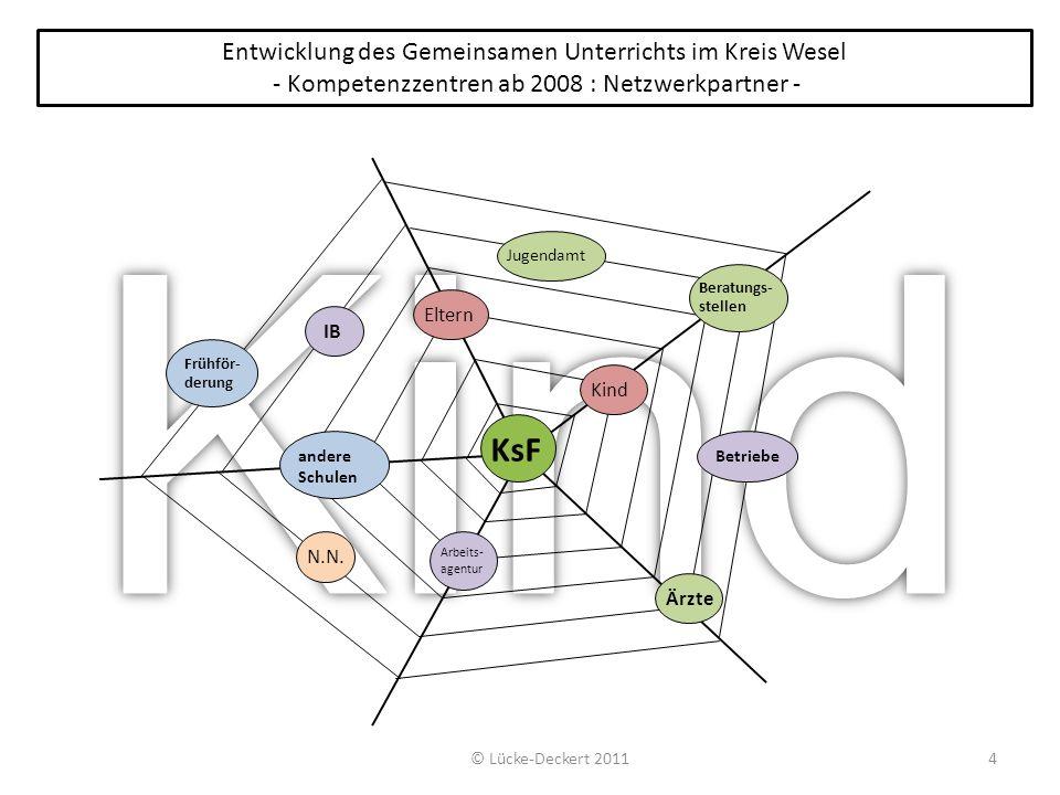 Kind KsF Entwicklung des Gemeinsamen Unterrichts im Kreis Wesel