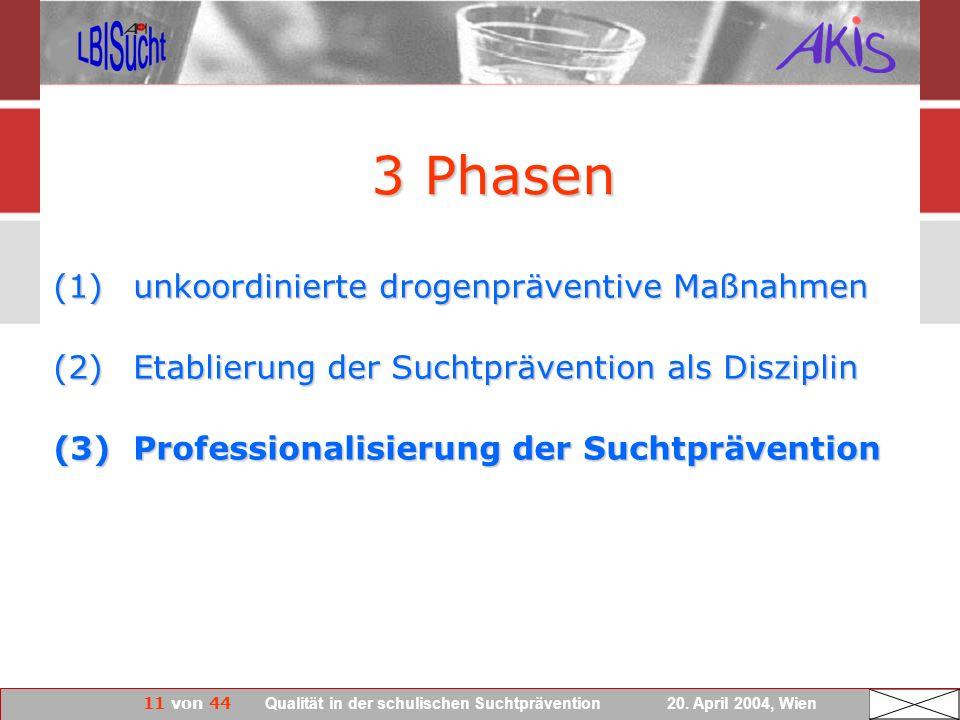 3 Phasen unkoordinierte drogenpräventive Maßnahmen