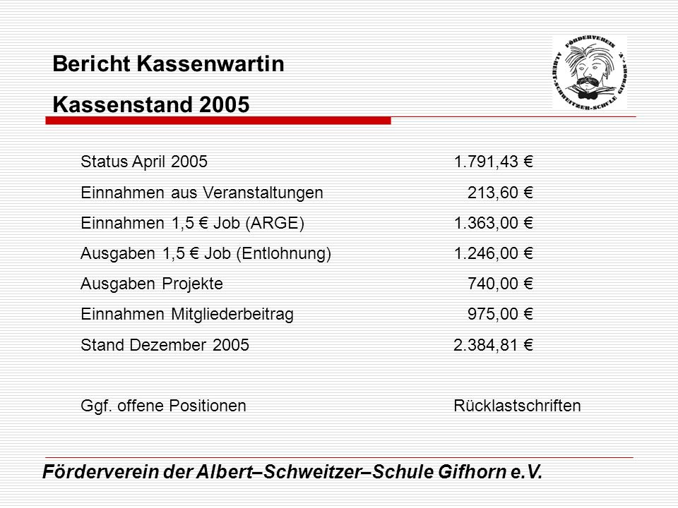 Bericht Kassenwartin Kassenstand 2005