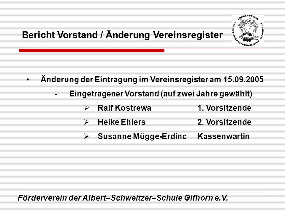 Bericht Vorstand / Änderung Vereinsregister