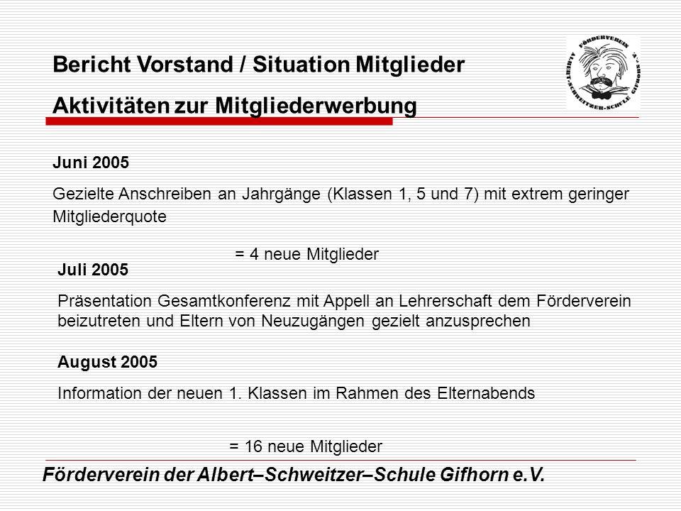 Bericht Vorstand / Situation Mitglieder