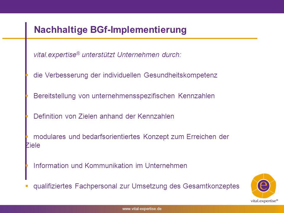 Nachhaltige BGf-Implementierung
