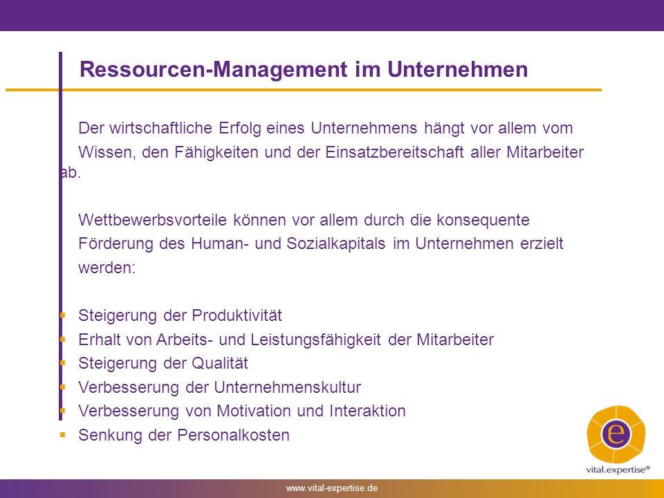 Ressourcen-Management im Unternehmen
