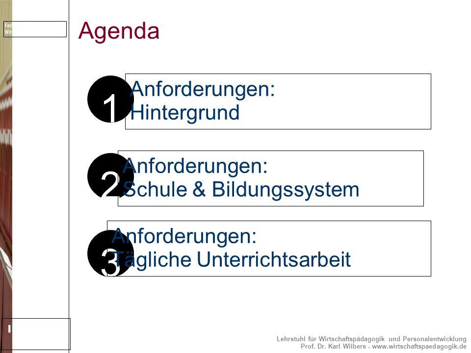 1 2 3 Agenda Anforderungen: Hintergrund Anforderungen: