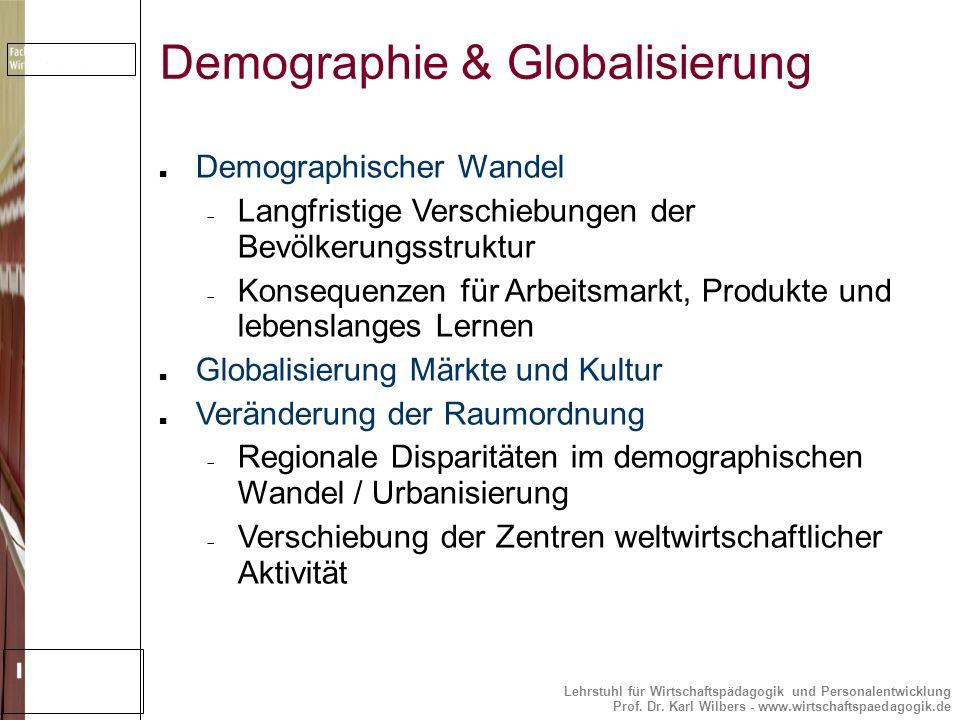 Demographie & Globalisierung