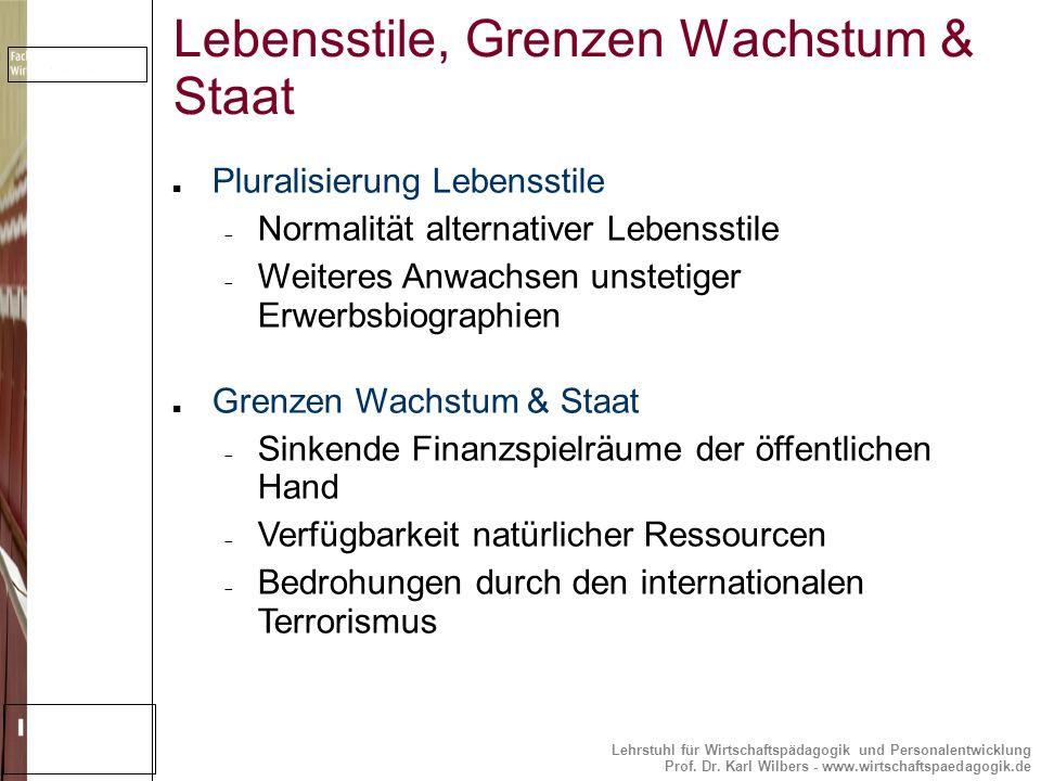 Lebensstile, Grenzen Wachstum & Staat