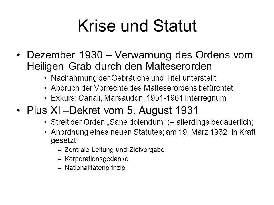 Krise und StatutDezember 1930 – Verwarnung des Ordens vom Heiligen Grab durch den Malteserorden. Nachahmung der Gebräuche und Titel unterstellt.