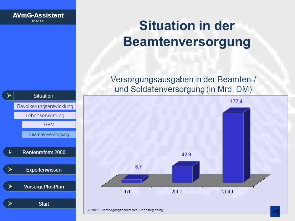 Situation in der Beamtenversorgung