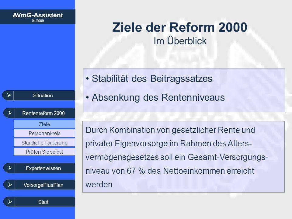 Ziele der Reform 2000 Im Überblick