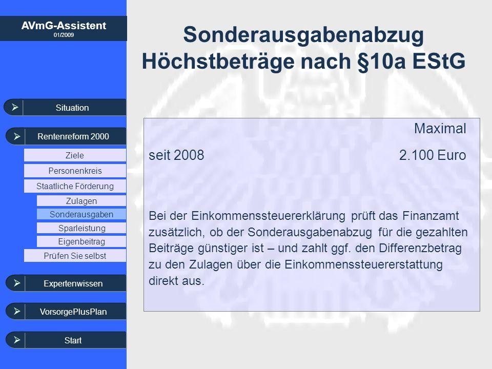 Sonderausgabenabzug Höchstbeträge nach §10a EStG