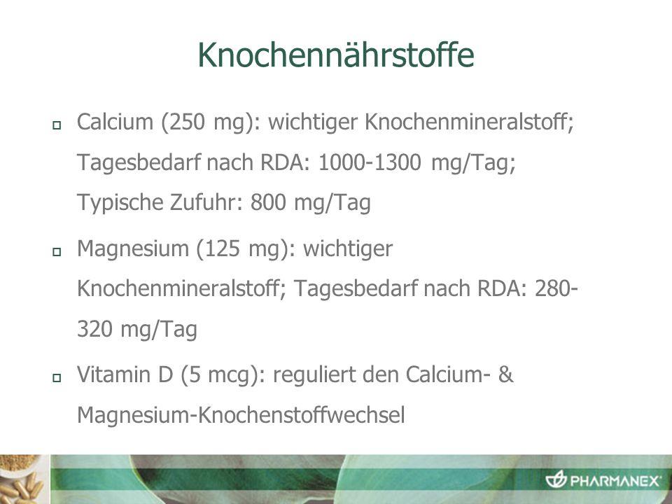 Knochennährstoffe Calcium (250 mg): wichtiger Knochenmineralstoff; Tagesbedarf nach RDA: 1000-1300 mg/Tag; Typische Zufuhr: 800 mg/Tag.