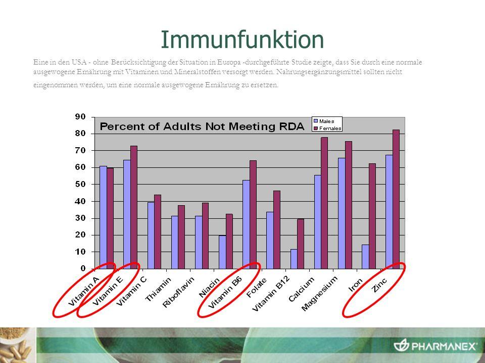 Immunfunktion