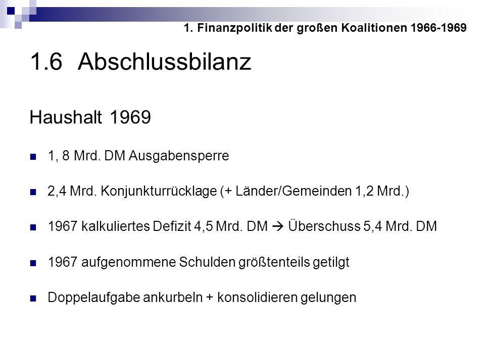 1.6 Abschlussbilanz Haushalt 1969 1, 8 Mrd. DM Ausgabensperre