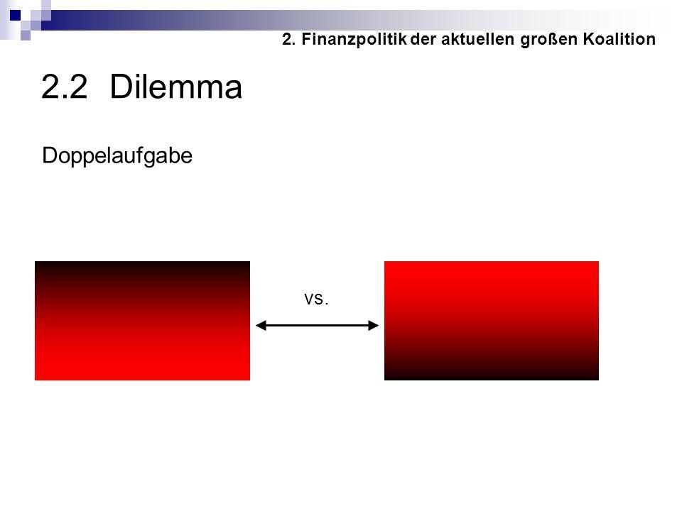 2.2 Dilemma Doppelaufgabe Haushaltsausgleich vs. Wirtschaft ankurbeln