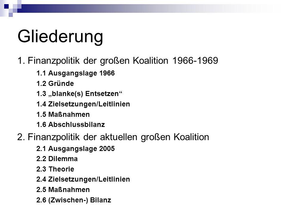 Gliederung 1. Finanzpolitik der großen Koalition 1966-1969