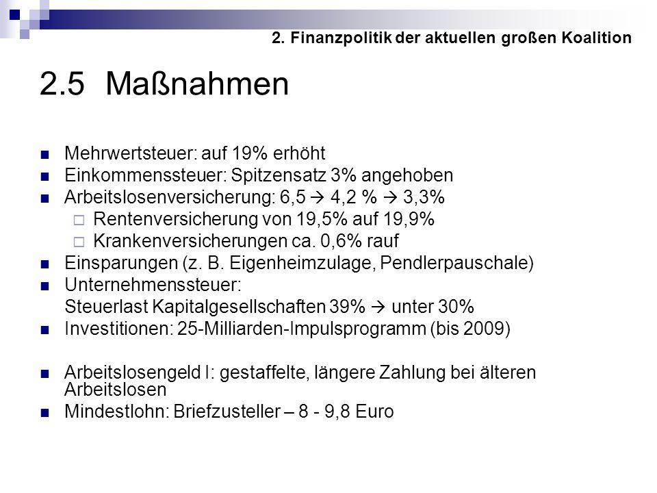 2.5 Maßnahmen Mehrwertsteuer: auf 19% erhöht