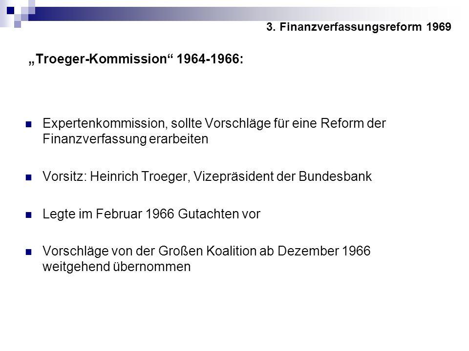 """Troeger-Kommission 1964-1966:"