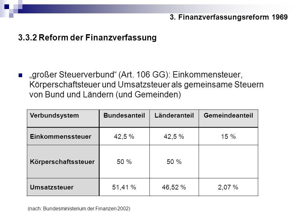 3.3.2 Reform der Finanzverfassung