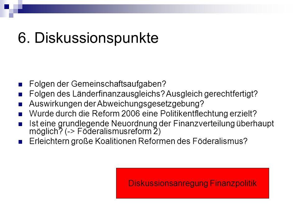 Diskussionsanregung Finanzpolitik