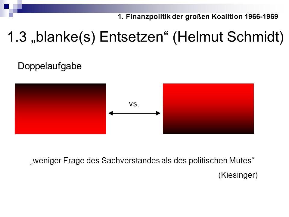 "1.3 ""blanke(s) Entsetzen (Helmut Schmidt)"