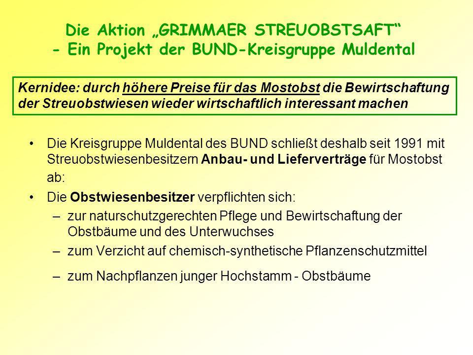 """Die Aktion """"GRIMMAER STREUOBSTSAFT - Ein Projekt der BUND-Kreisgruppe Muldental"""