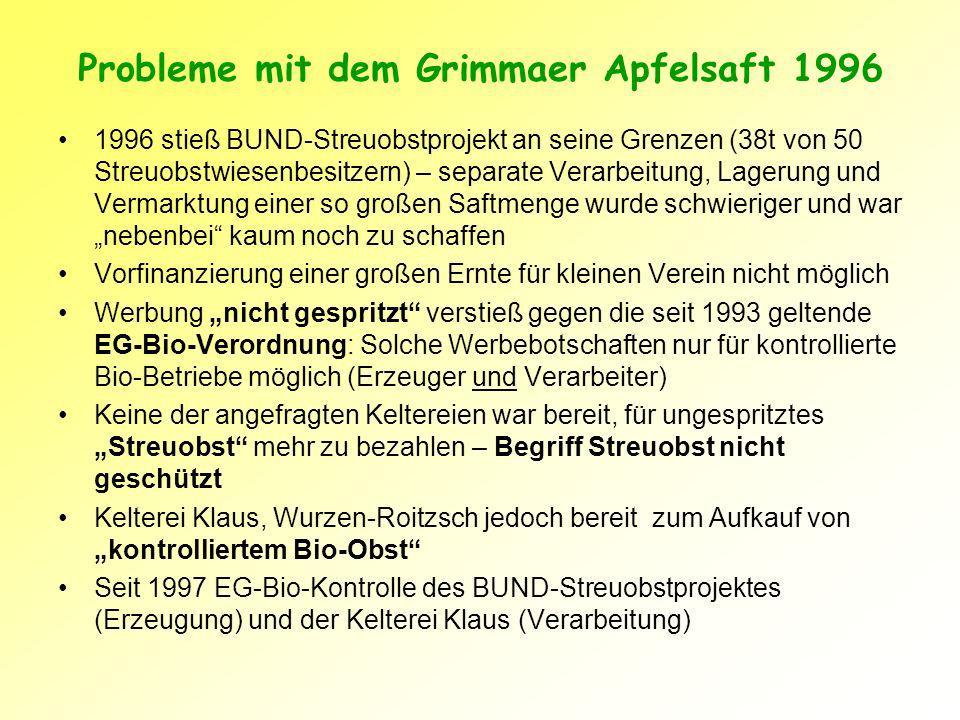 Probleme mit dem Grimmaer Apfelsaft 1996