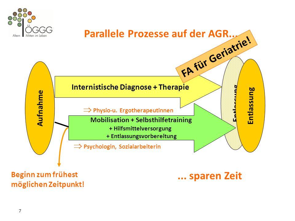 Parallele Prozesse auf der AGR....