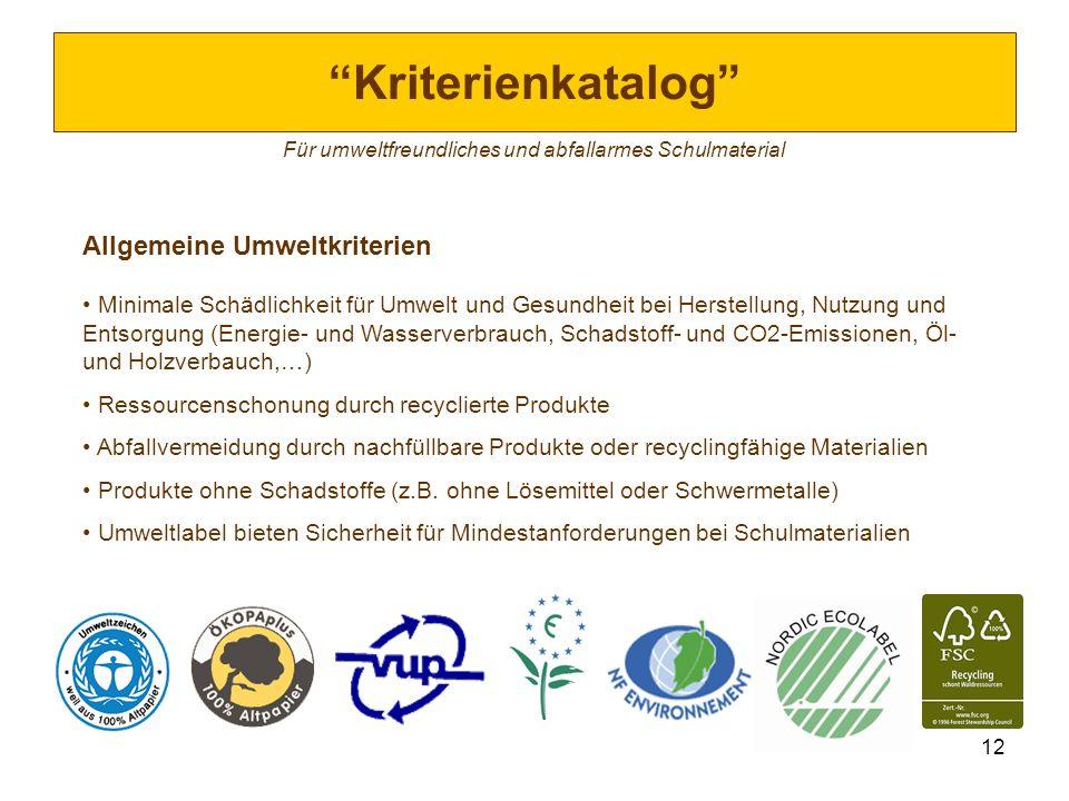 Für umweltfreundliches und abfallarmes Schulmaterial