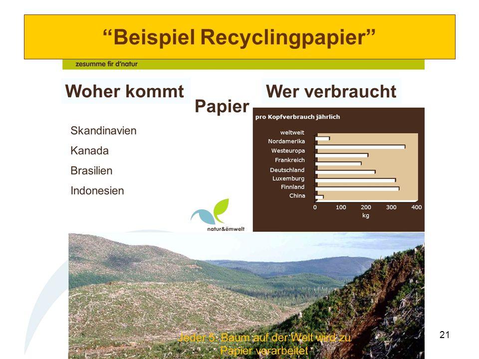 Beispiel Recyclingpapier