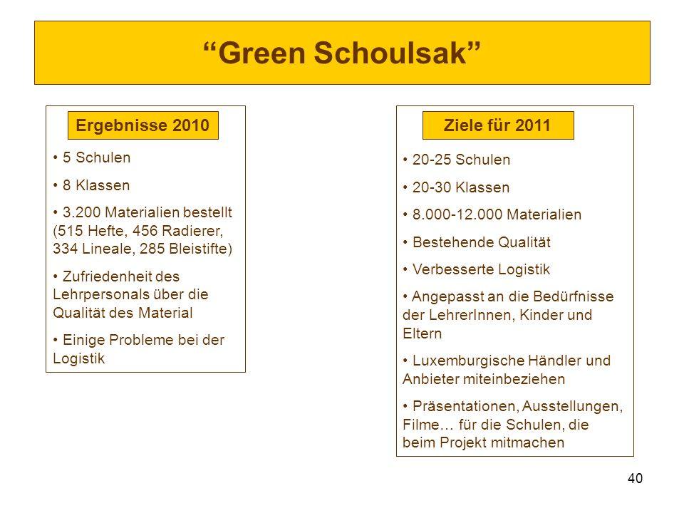 Green Schoulsak Ergebnisse 2010 Ziele für 2011 5 Schulen