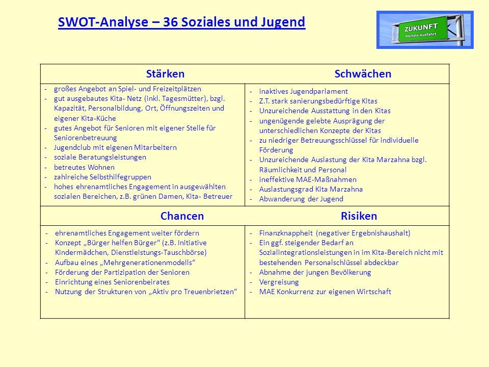 SWOT-Analyse – 36 Soziales und Jugend