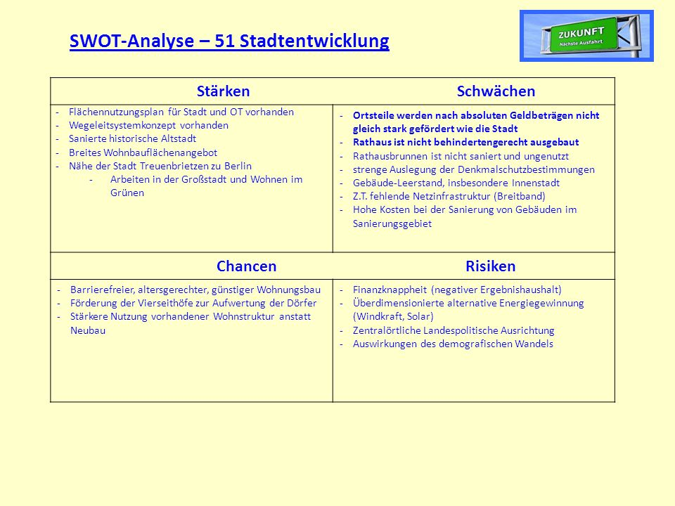 SWOT-Analyse – 51 Stadtentwicklung