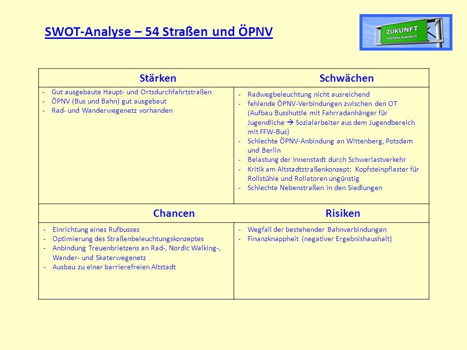 SWOT-Analyse – 54 Straßen und ÖPNV