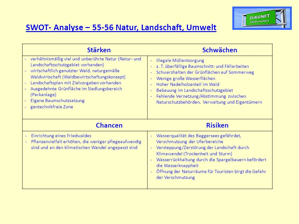 SWOT- Analyse – 55-56 Natur, Landschaft, Umwelt
