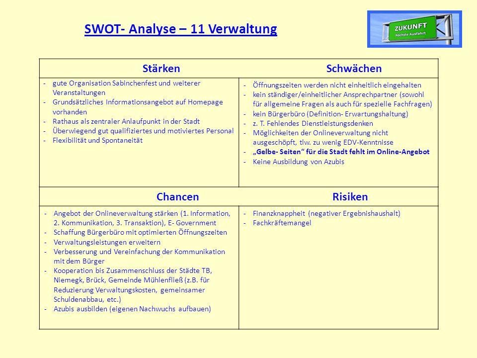 SWOT- Analyse – 11 Verwaltung