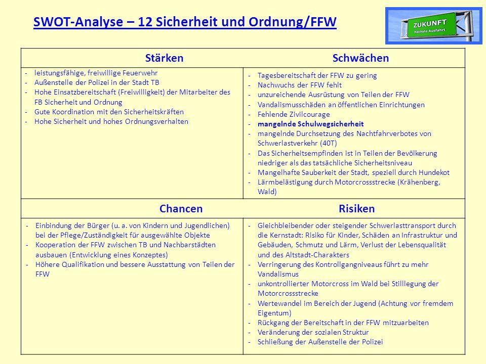 SWOT-Analyse – 12 Sicherheit und Ordnung/FFW