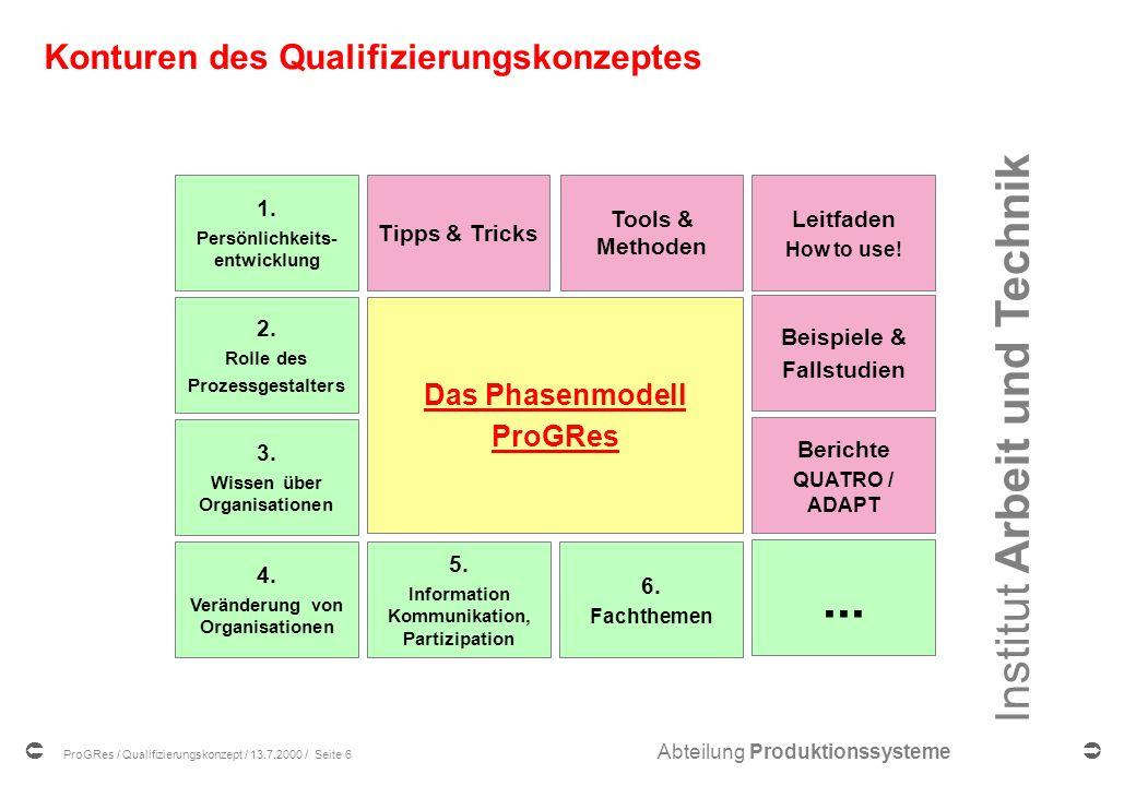 Konturen des Qualifizierungskonzeptes