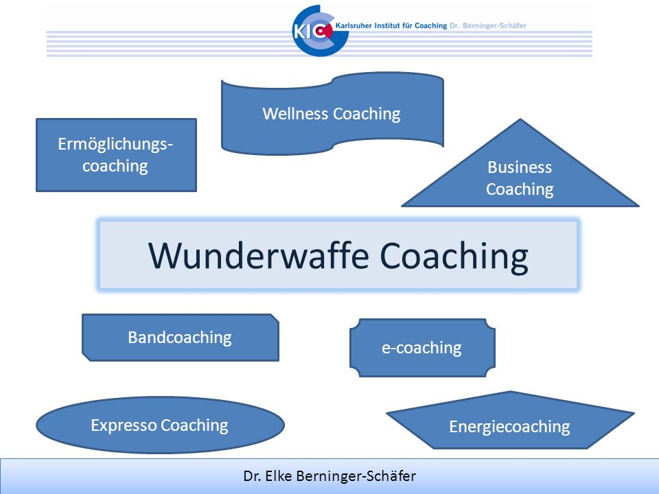 Ermöglichungs-coaching