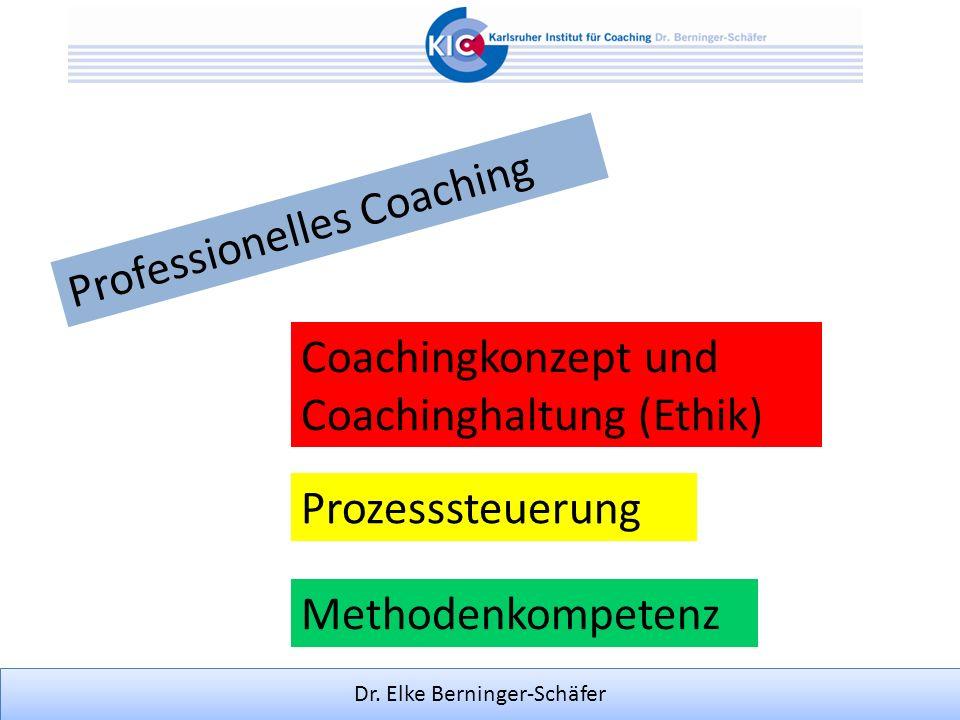 Professionelles Coaching