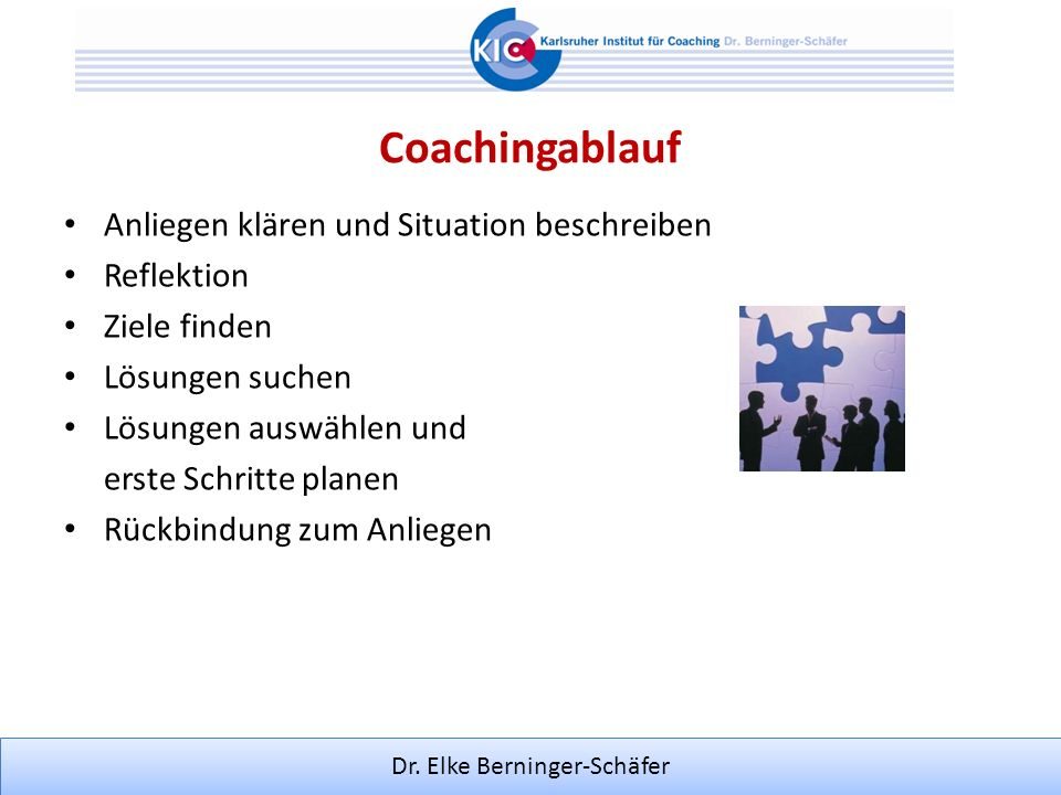 Coachingablauf Anliegen klären und Situation beschreiben Reflektion