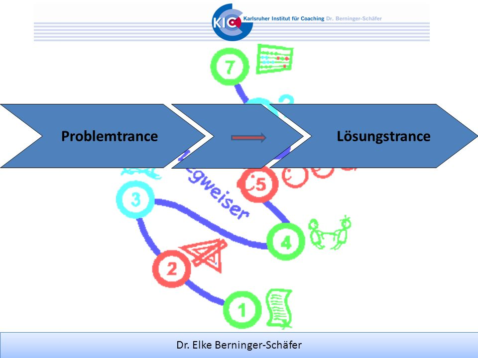 Problemtrance Lösungstrance